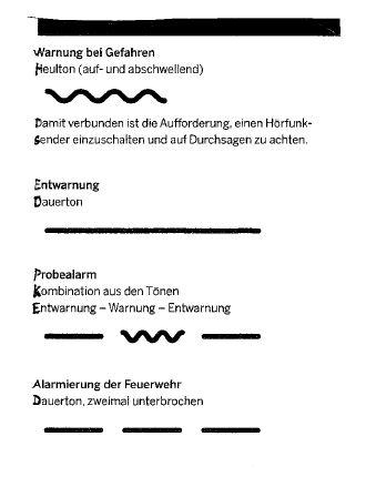Landesweiter Warntag NRW